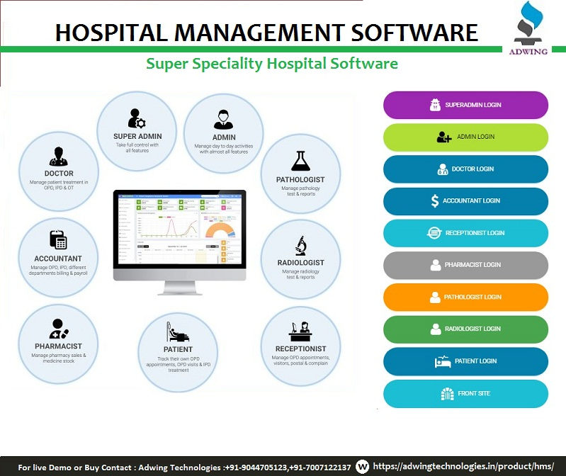 Hospital Software Helps to Automate Process From OPD To Operation