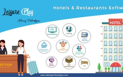 Best Hotel Management Software for Managing Hotel with Booking  ?
